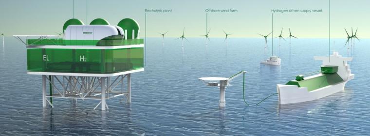 Energie & Management : Siemens baut Offshore-Windturbine mit Elektrolyseur.